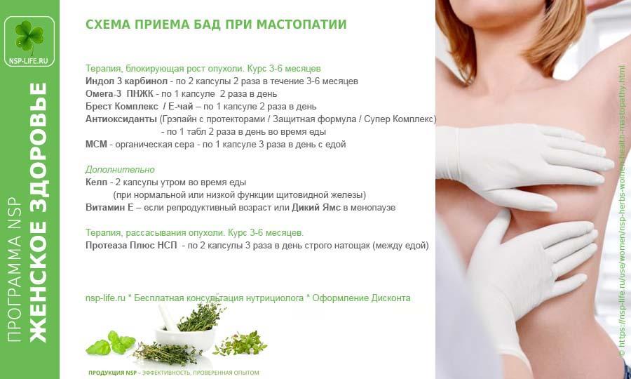 Фиброзно кистозная мастопатия молочных желез. Какие витамины принимать. Схема применения БАД НСП